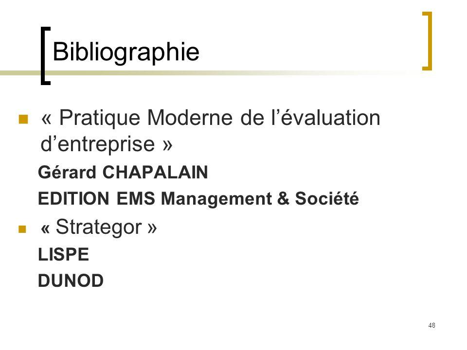 Bibliographie « Pratique Moderne de l'évaluation d'entreprise »