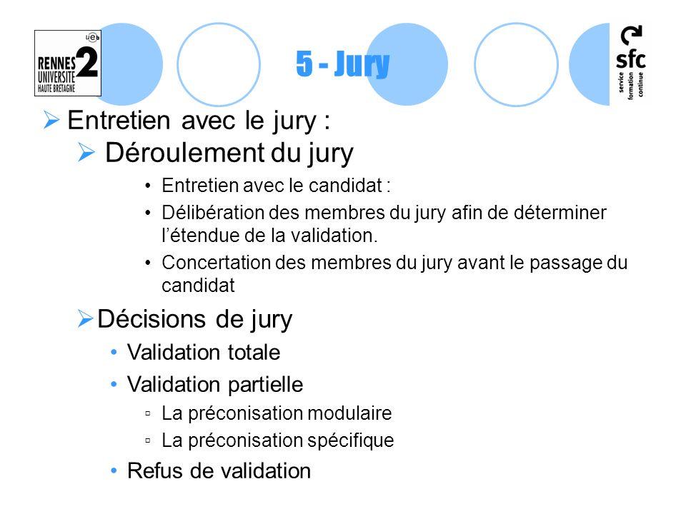 5 - Jury Déroulement du jury Entretien avec le jury :