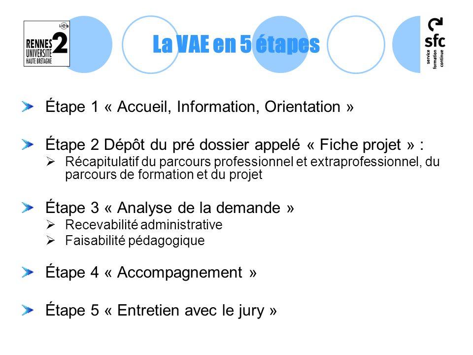 La VAE en 5 étapes Étape 1 « Accueil, Information, Orientation »
