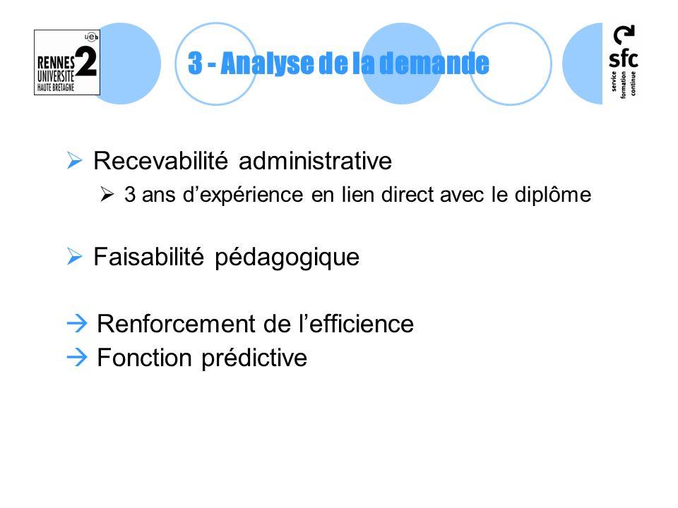 3 - Analyse de la demande Recevabilité administrative