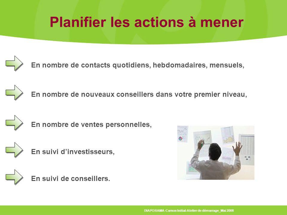 Planifier les actions à mener