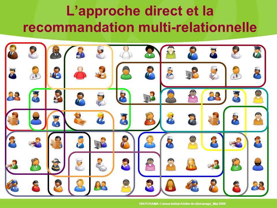 L'approche direct et la recommandation multi-relationnelle