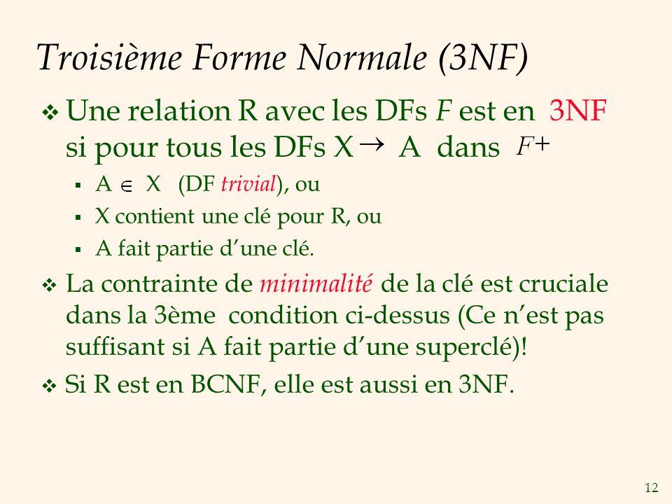 Troisième Forme Normale (3NF)