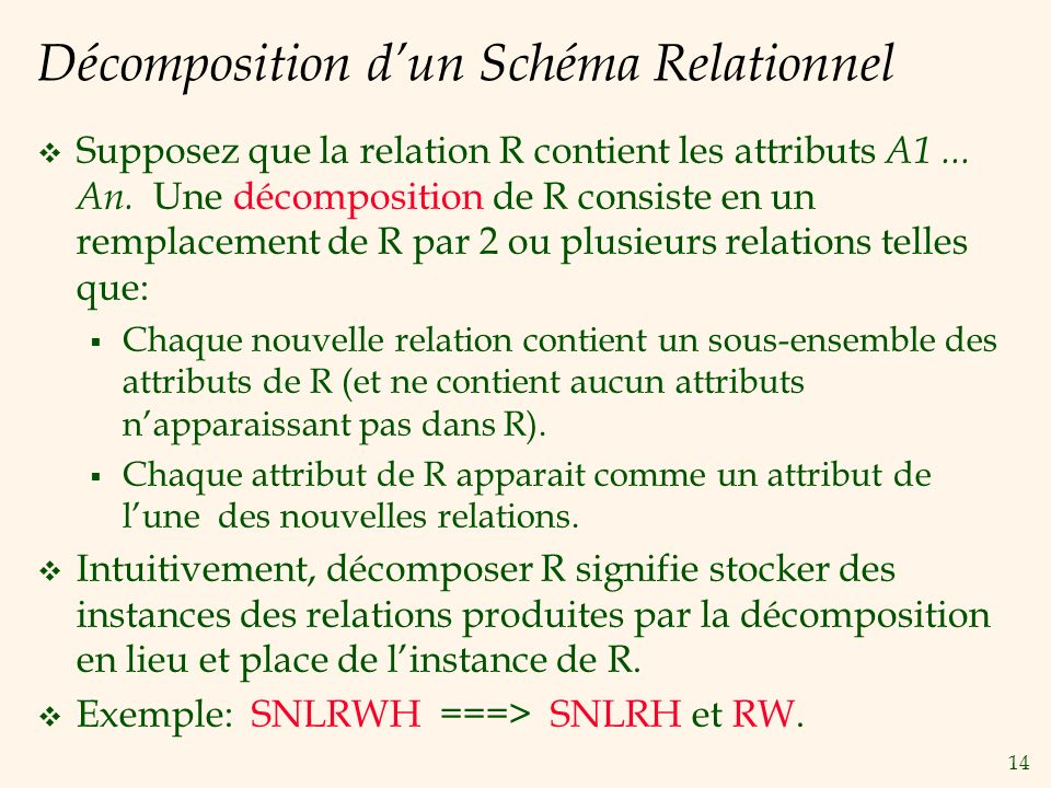 Décomposition d'un Schéma Relationnel