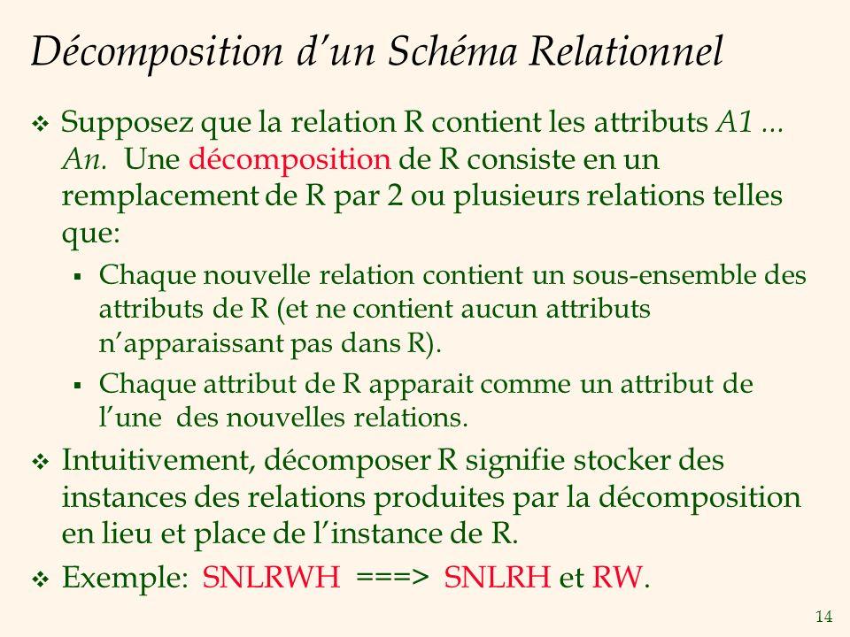 Décomposition d'un Schéma Relationnel