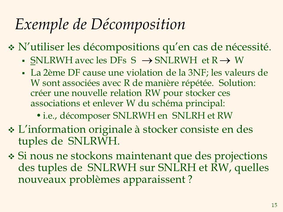 Exemple de Décomposition