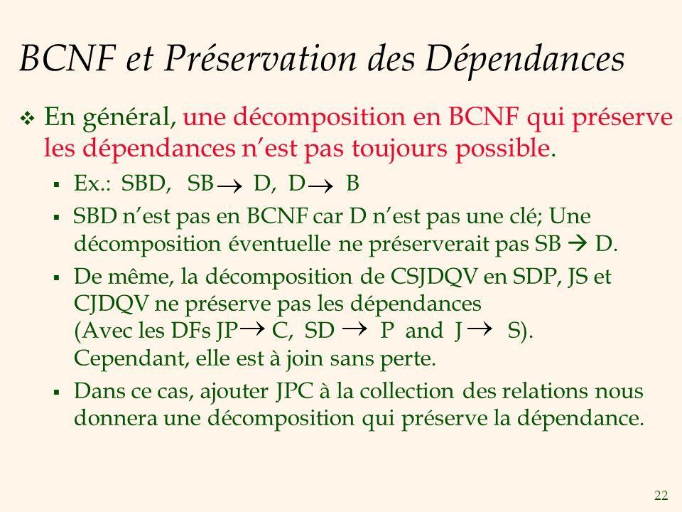 BCNF et Préservation des Dépendances