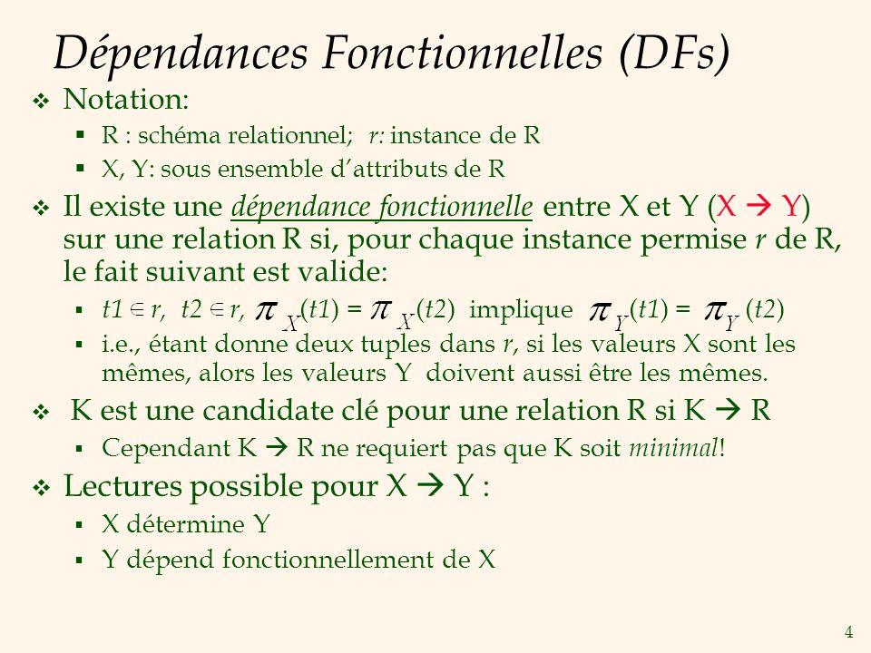 Dépendances Fonctionnelles (DFs)