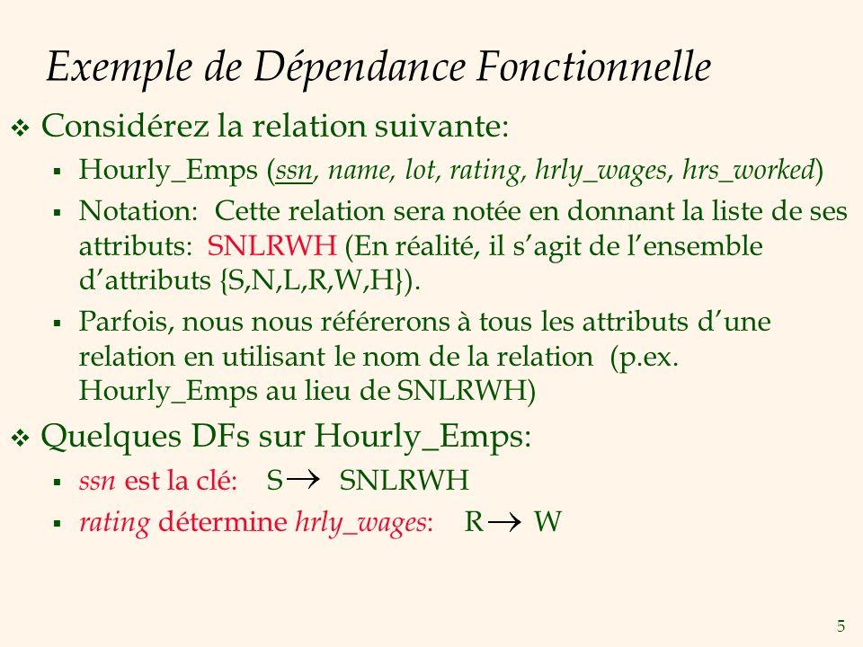 Exemple de Dépendance Fonctionnelle