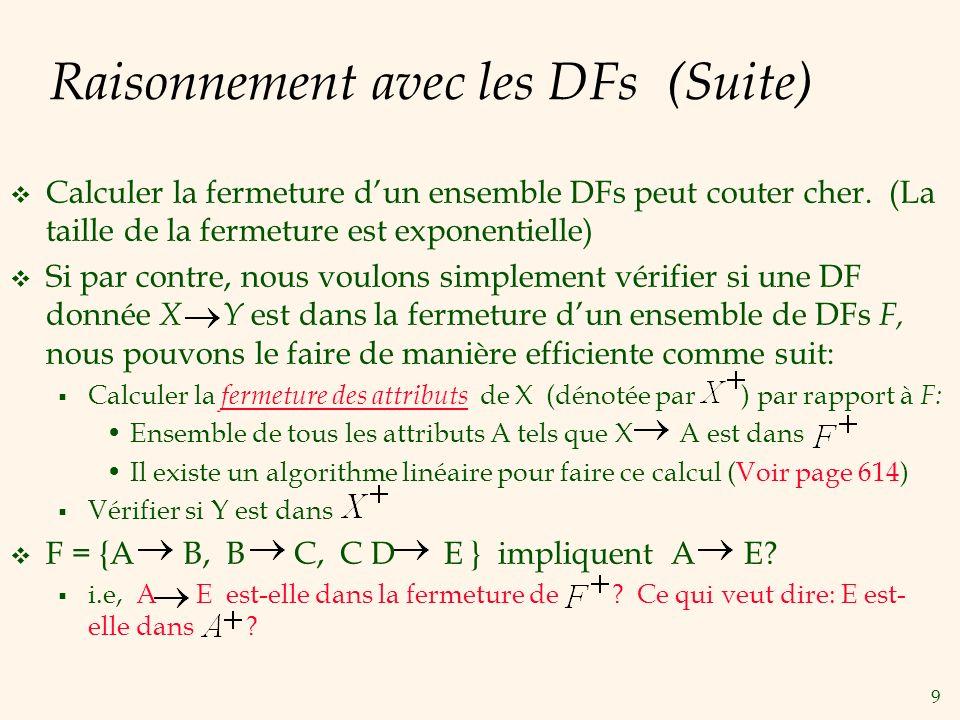Raisonnement avec les DFs (Suite)