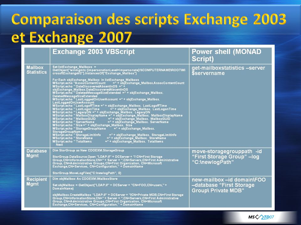 Comparaison des scripts Exchange 2003 et Exchange 2007