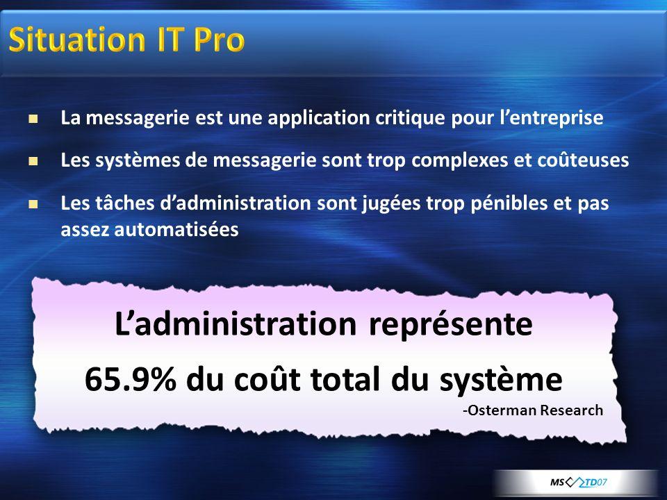 L'administration représente 65.9% du coût total du système