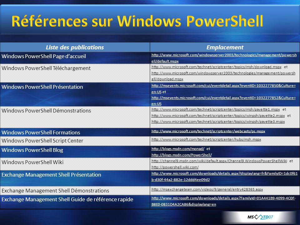Références sur Windows PowerShell