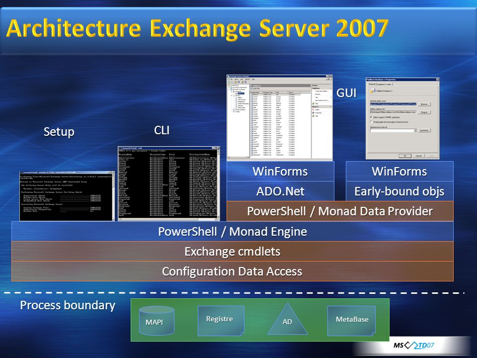 Architecture Exchange Server 2007