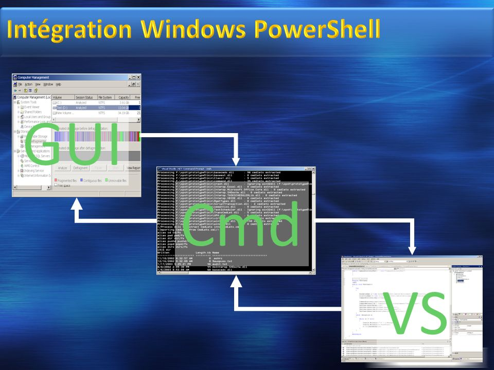 Intégration Windows PowerShell