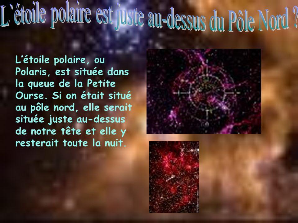 L`étoile polaire est juste au-dessus du Pôle Nord