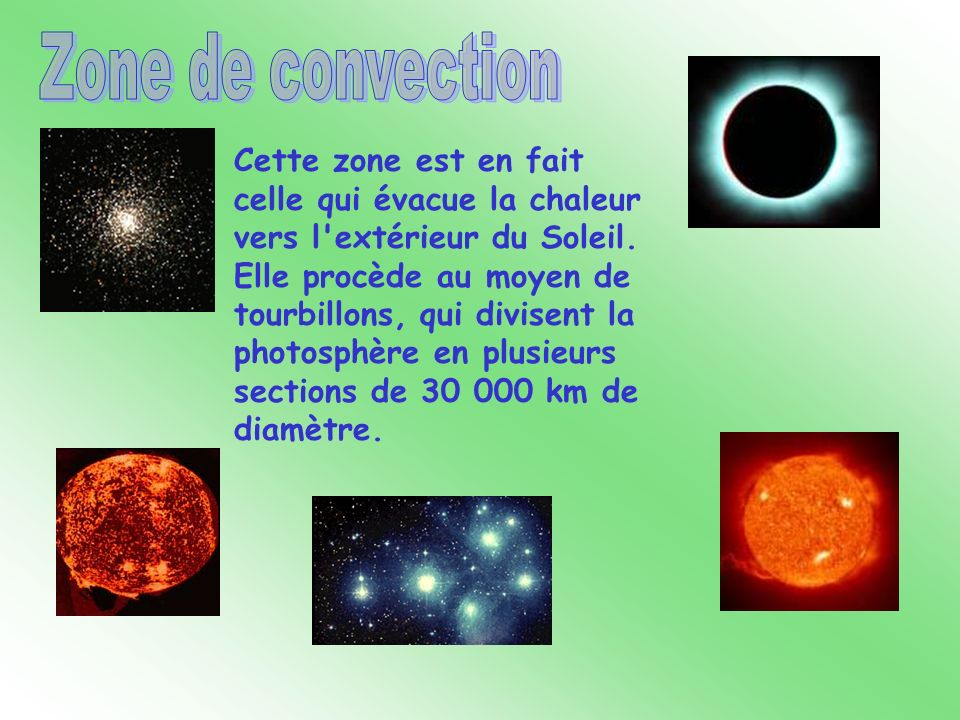 Zone de convection