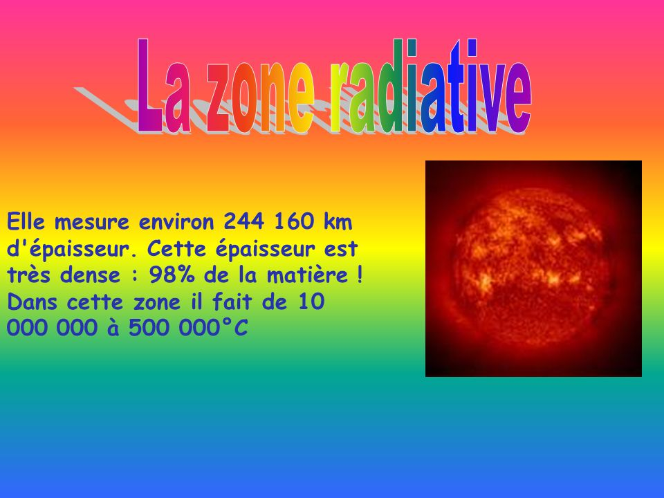 La zone radiative
