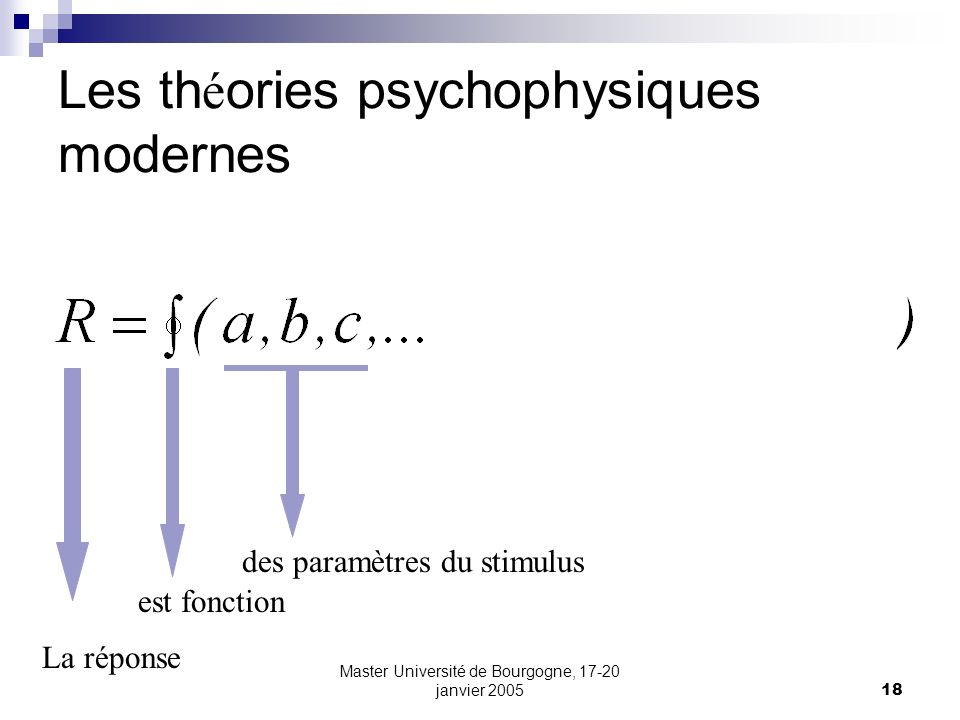 Les théories psychophysiques modernes
