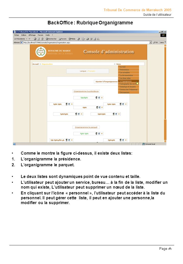 BackOffice : Rubrique Organigramme