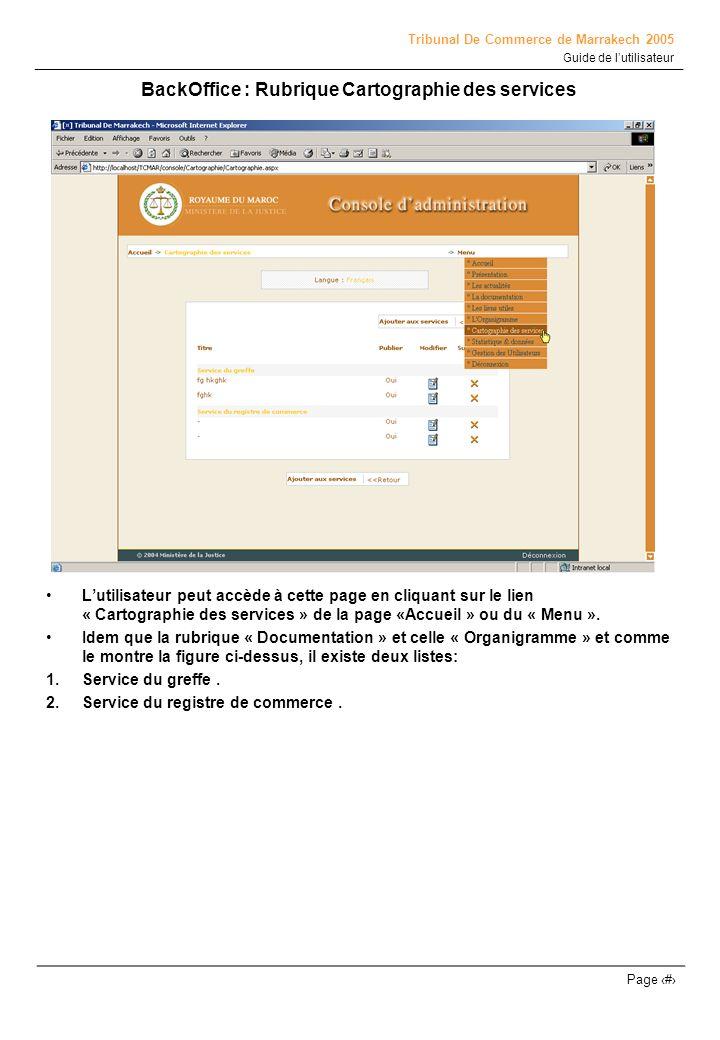 BackOffice : Rubrique Cartographie des services