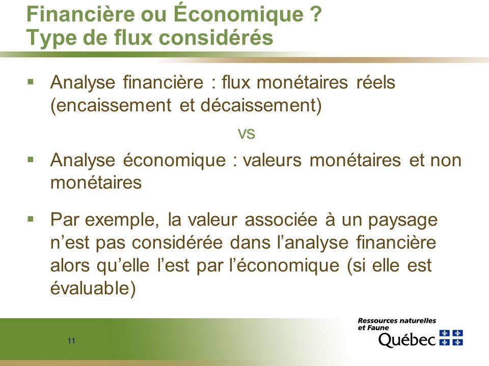 Financière ou Économique Type de flux considérés
