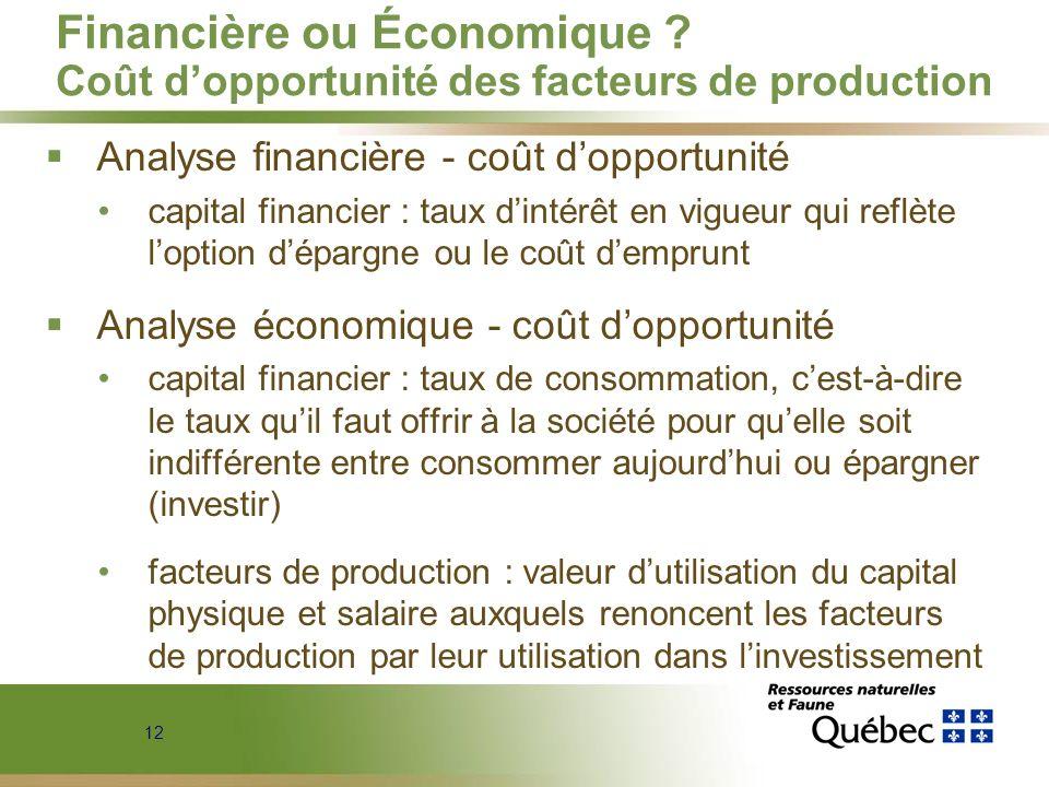 Financière ou Économique Coût d'opportunité des facteurs de production