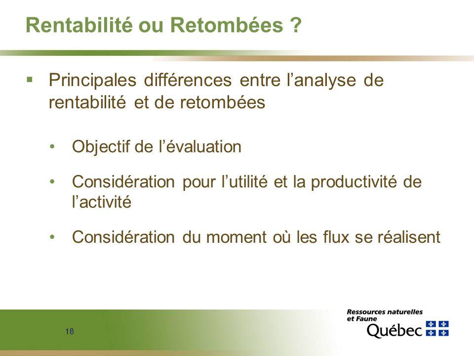 Rentabilité ou Retombées