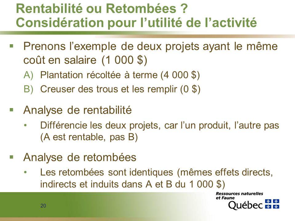 Rentabilité ou Retombées Considération pour l'utilité de l'activité