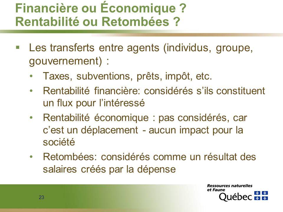 Financière ou Économique Rentabilité ou Retombées