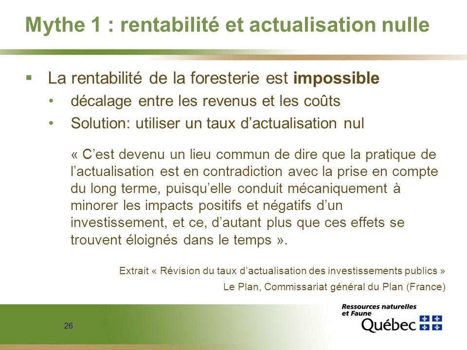 Mythe 1 : rentabilité et actualisation nulle