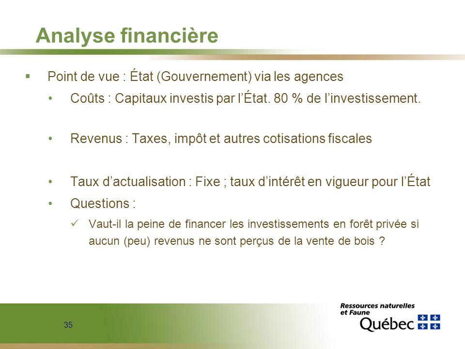 Analyse financière Point de vue : État (Gouvernement) via les agences