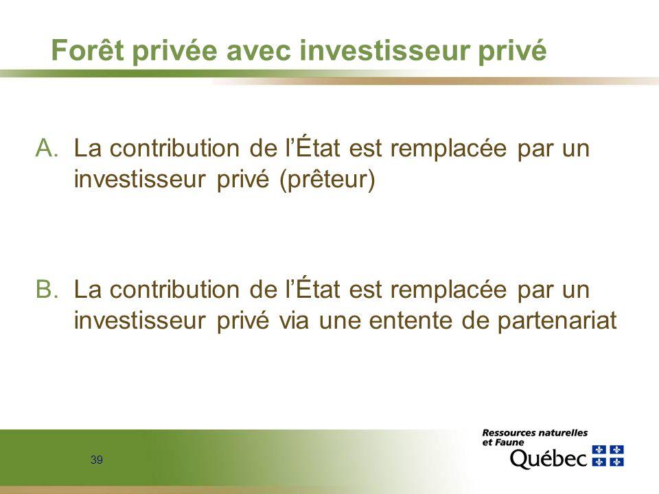 Forêt privée avec investisseur privé