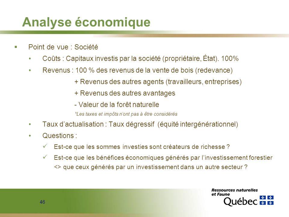 Analyse économique Point de vue : Société