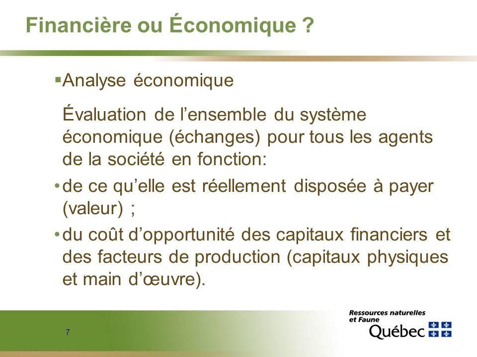 Financière ou Économique