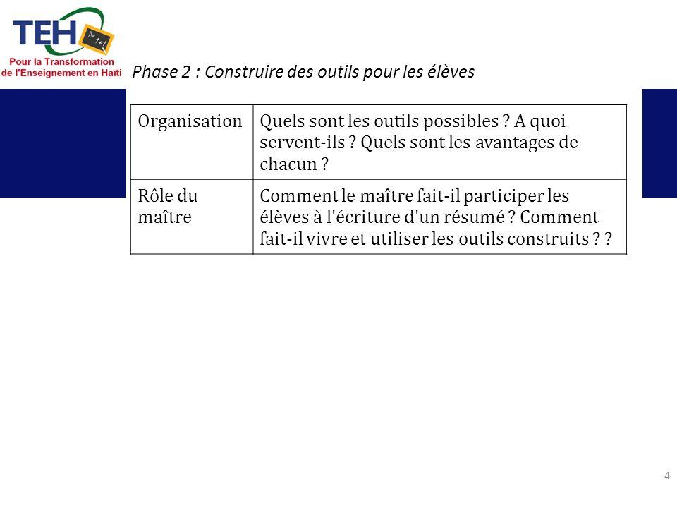 Phase 2 : Construire des outils pour les élèves Organisation