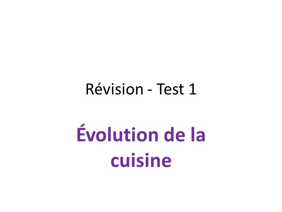 Évolution de la cuisine