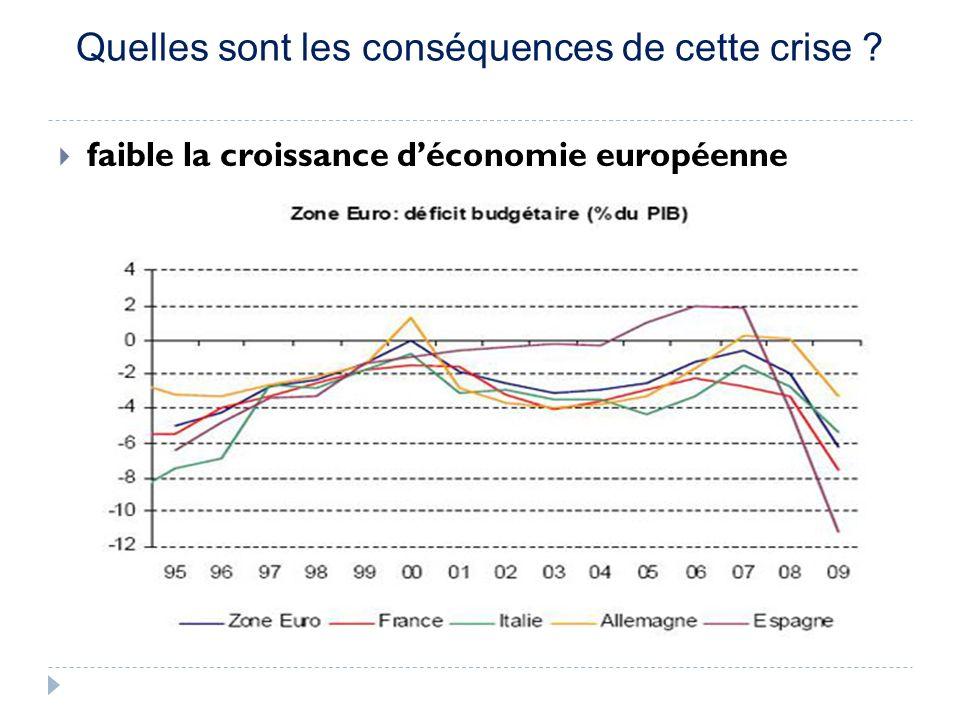 Quelles sont les conséquences de cette crise