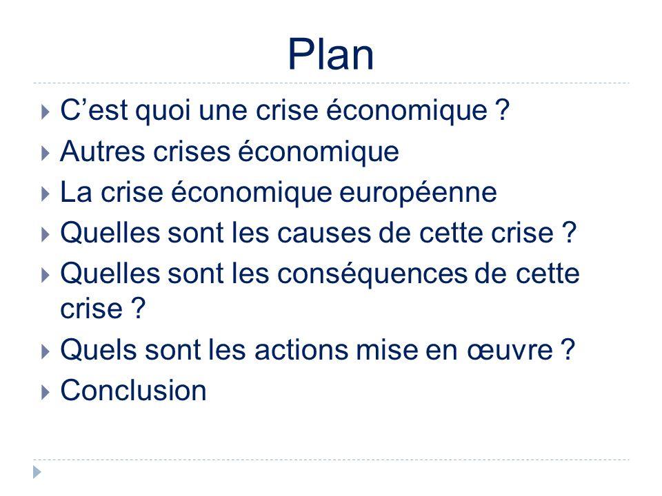 Plan C'est quoi une crise économique Autres crises économique