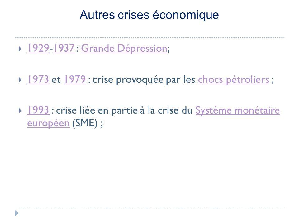 Autres crises économique