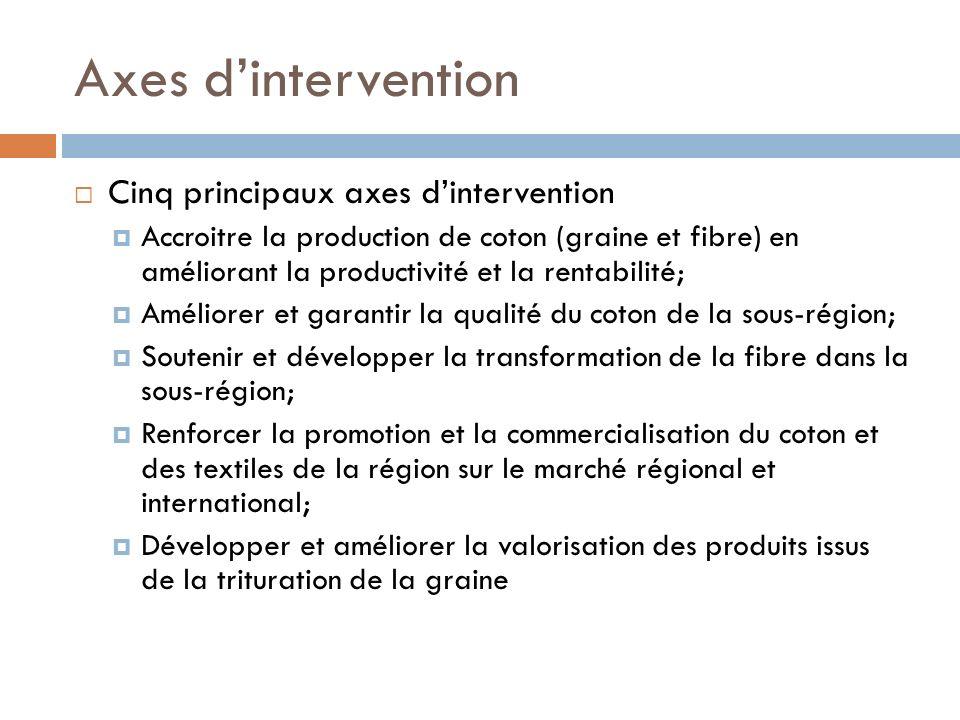 Axes d'intervention Cinq principaux axes d'intervention