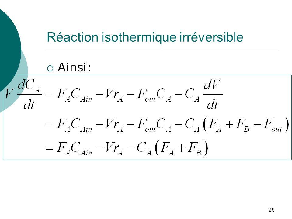 Réaction isothermique irréversible