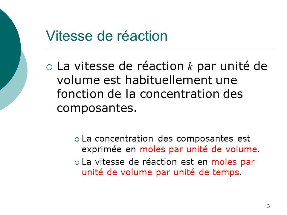 Vitesse de réaction La vitesse de réaction k par unité de volume est habituellement une fonction de la concentration des composantes.