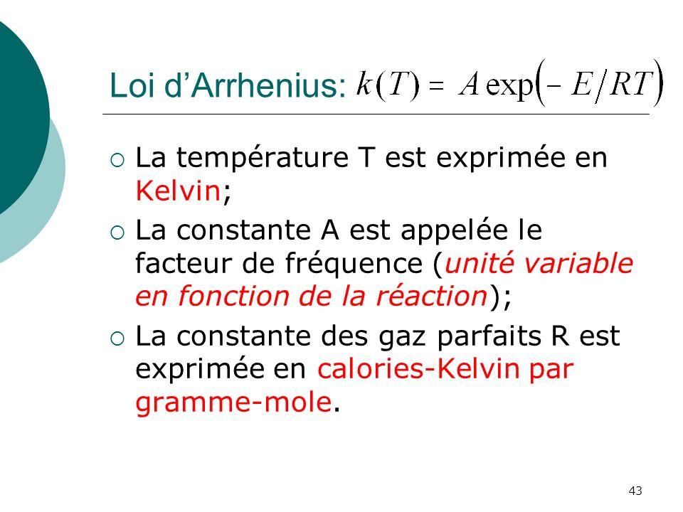 Loi d'Arrhenius: La température T est exprimée en Kelvin;