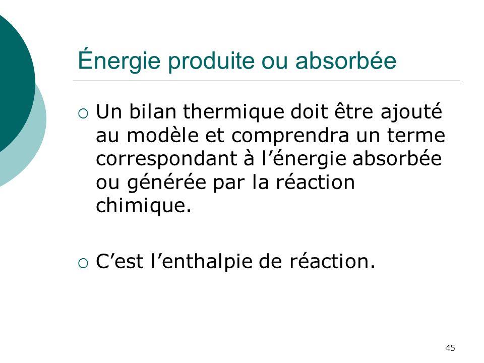 Énergie produite ou absorbée