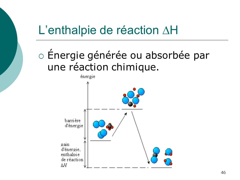L'enthalpie de réaction DH