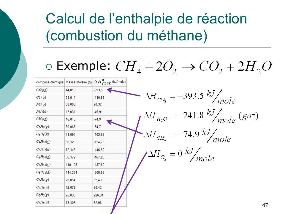Calcul de l'enthalpie de réaction (combustion du méthane)