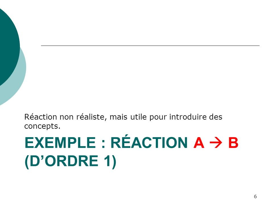 Exemple : réaction A  B (D'ordre 1)