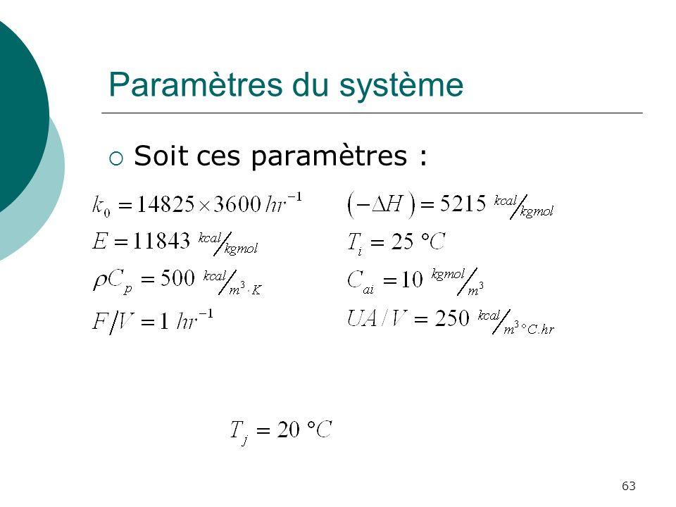Paramètres du système Soit ces paramètres :