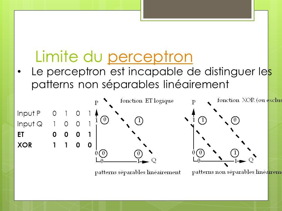 Limite du perceptron Le perceptron est incapable de distinguer les patterns non séparables linéairement.